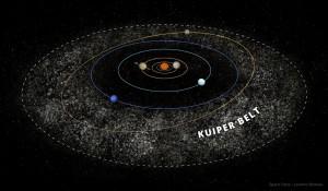 Illustration scientifique en anglais représentant la ceinture de Kuiper (Kuiper belt: zone du Système solaire s'étendant au-delà de l'orbite de Neptune et, en forme d'anneau, similaire à la ceinture d'astéroïdes, mais bien plus étendue, 20 fois plus large et de 20 à 200 fois plus massive).