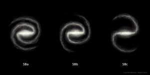 Illustration scientifique représentant les différents types de galaxies, soit ici les galaxies spirales barrées.