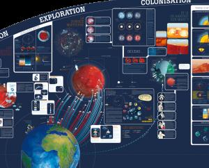 Réalisation finale du projet de comparaison Mars / Terre faite avec l'ensemble de la classe de DSAA DIS 2.